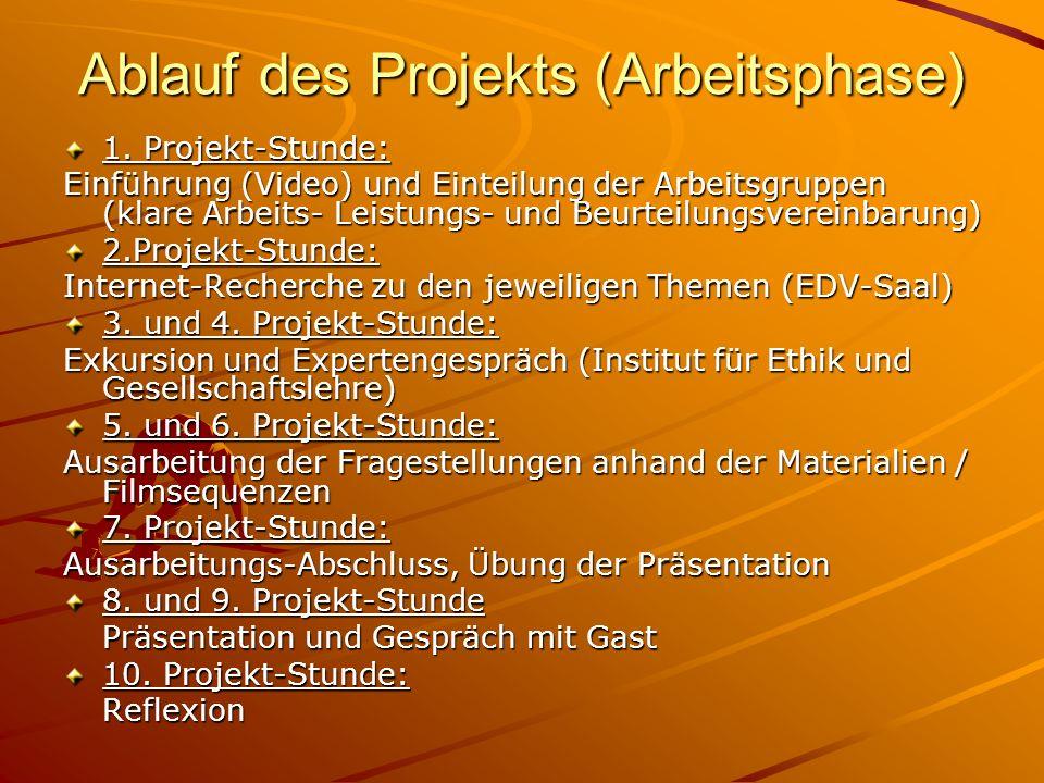 Ablauf des Projekts (Arbeitsphase) 1. Projekt-Stunde: Einführung (Video) und Einteilung der Arbeitsgruppen (klare Arbeits- Leistungs- und Beurteilungs