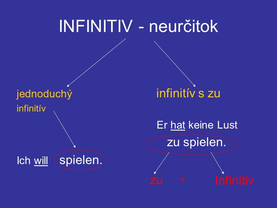 Jednoduchý infinitív po modálnych slovesách: können, müssen, sollen,...