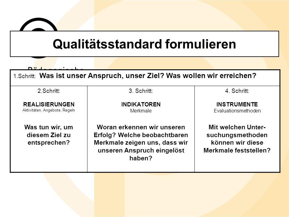 Qualitätsstandard formulieren 1.Schritt: Was ist unser Anspruch, unser Ziel? Was wollen wir erreichen? 2.Schritt: REALISIERUNGEN Aktivitäten, Angebote