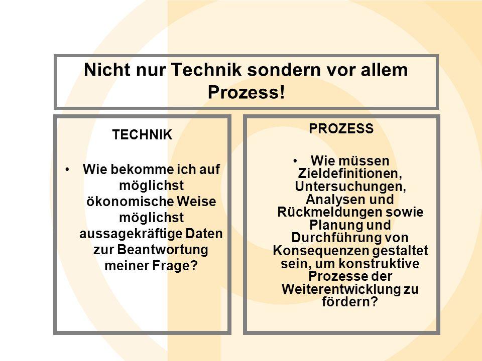 Nicht nur Technik sondern vor allem Prozess! TECHNIK Wie bekomme ich auf möglichst ökonomische Weise möglichst aussagekräftige Daten zur Beantwortung