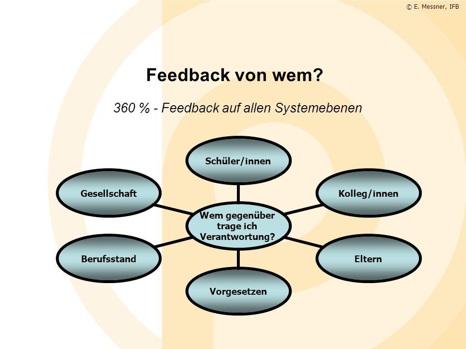 360 % - Feedback auf allen Systemebenen Wem gegenüber trage ich Verantwortung? Schüler/innenKolleg/innenElternVorgesetzenBerufsstandGesellschaft © E.