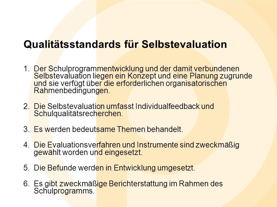 Qualitätsstandards für Selbstevaluation Der Schulprogrammentwicklung und der damit verbundenen Selbstevaluation liegen ein Konzept und eine Planung zugrunde und sie verfügt über die erforderlichen organisatorischen Rahmenbedingungen.