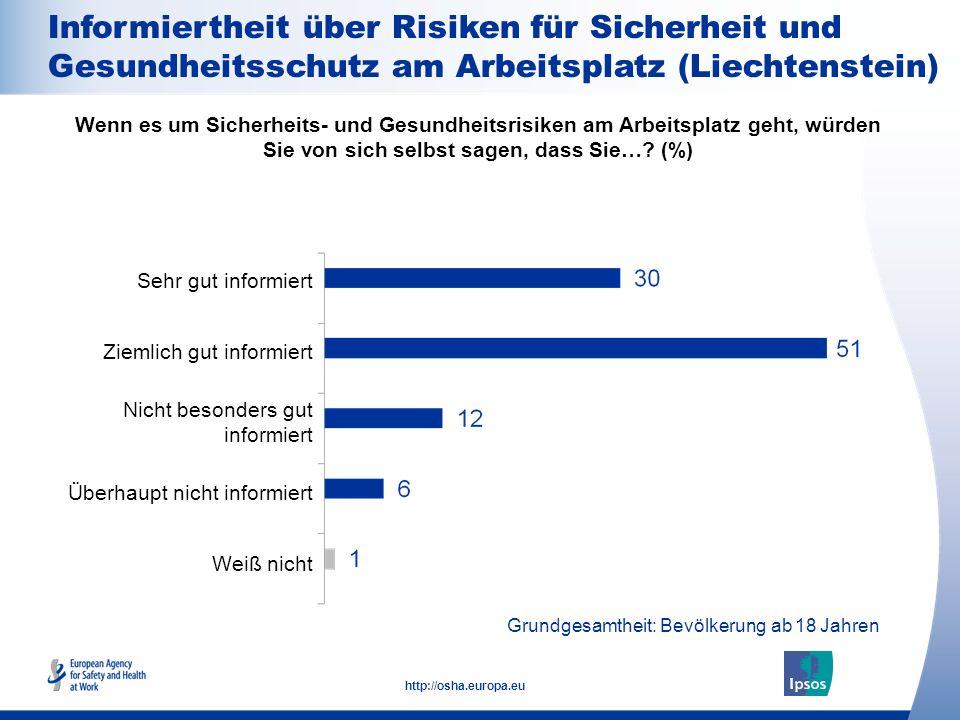 13 http://osha.europa.eu Grundgesamtheit: Bevölkerung ab 18 Jahren Informiertheit über Risiken für Sicherheit und Gesundheitsschutz am Arbeitsplatz (L