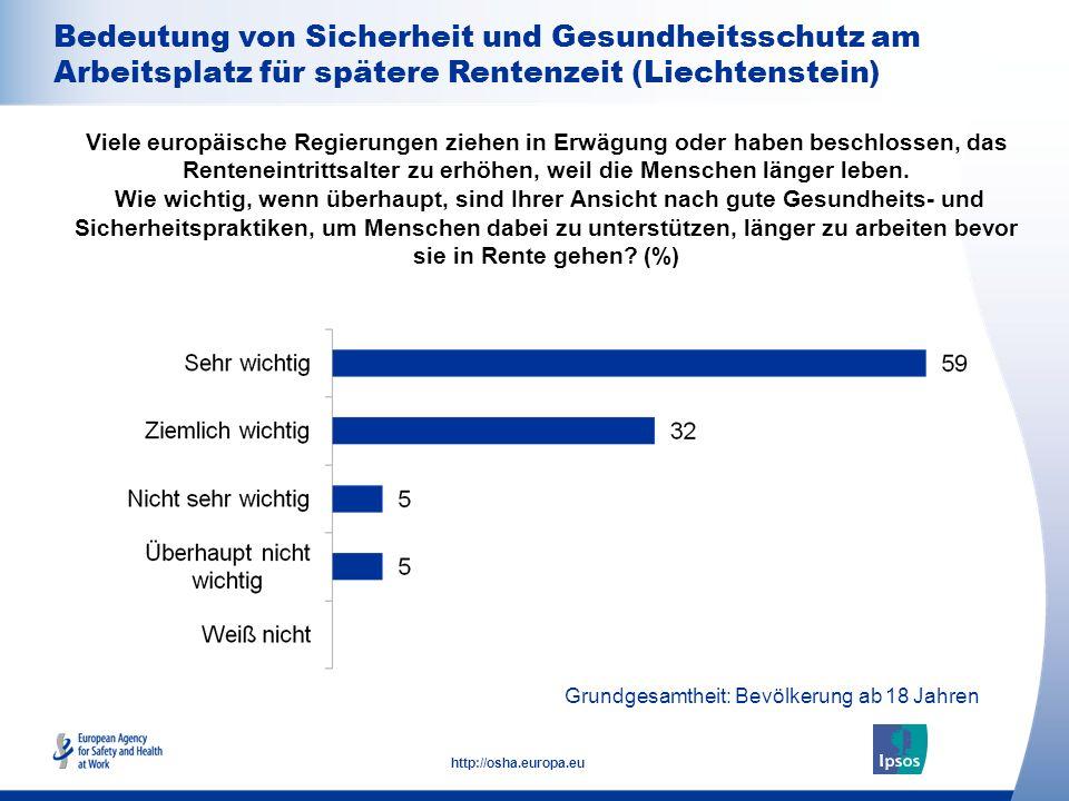 19 http://osha.europa.eu Grundgesamtheit: Bevölkerung ab 18 Jahren Bedeutung von Sicherheit und Gesundheitsschutz am Arbeitsplatz für spätere Rentenze