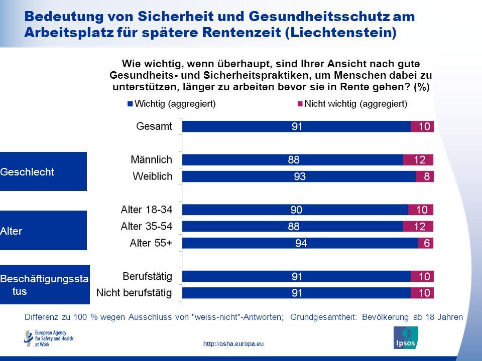 20 http://osha.europa.eu Differenz zu 100 % wegen Ausschluss von