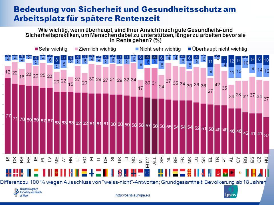 22 http://osha.europa.eu Differenz zu 100 % wegen Ausschluss von