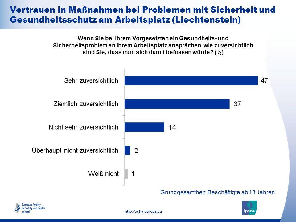 25 http://osha.europa.eu Grundgesamtheit: Beschäftigte ab 18 Jahren Vertrauen in Maßnahmen bei Problemen mit Sicherheit und Gesundheitsschutz am Arbei