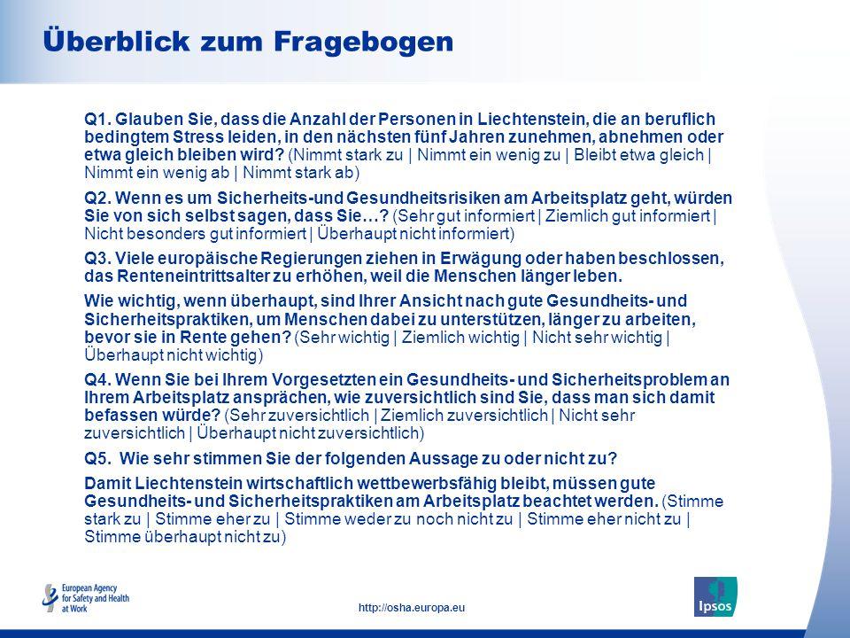 3 http://osha.europa.eu Überblick zum Fragebogen Q1. Glauben Sie, dass die Anzahl der Personen in Liechtenstein, die an beruflich bedingtem Stress lei