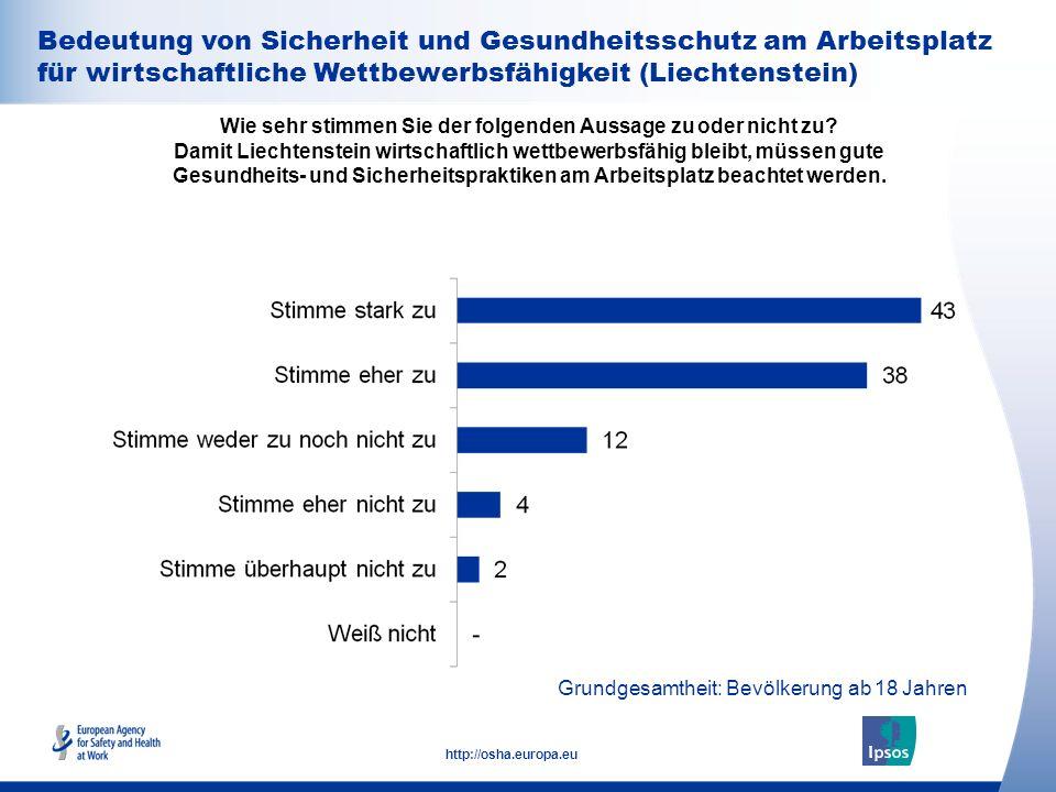31 http://osha.europa.eu Bedeutung von Sicherheit und Gesundheitsschutz am Arbeitsplatz für wirtschaftliche Wettbewerbsfähigkeit (Liechtenstein) Wie s