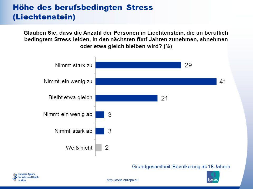 7 http://osha.europa.eu Grundgesamtheit: Bevölkerung ab 18 Jahren Höhe des berufsbedingten Stress (Liechtenstein) Glauben Sie, dass die Anzahl der Per