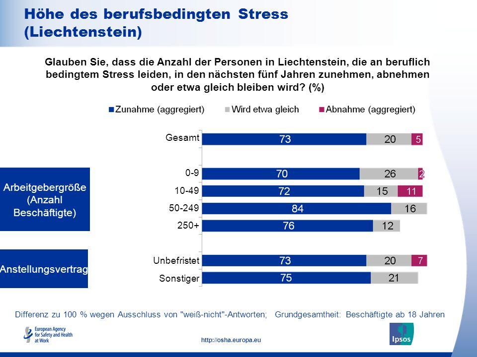 9 http://osha.europa.eu Differenz zu 100 % wegen Ausschluss von
