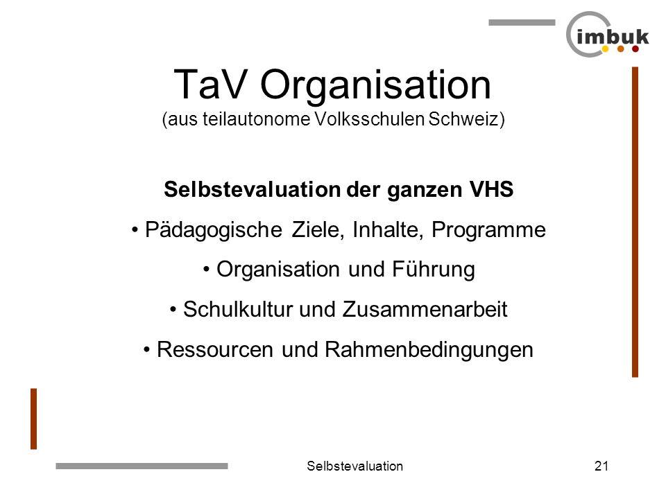 Selbstevaluation21 TaV Organisation (aus teilautonome Volksschulen Schweiz) Selbstevaluation der ganzen VHS Pädagogische Ziele, Inhalte, Programme Org