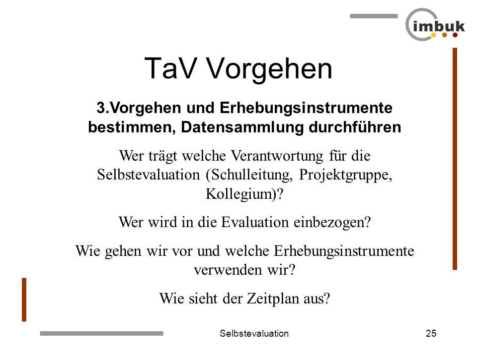 Selbstevaluation25 TaV Vorgehen 3.Vorgehen und Erhebungsinstrumente bestimmen, Datensammlung durchführen Wer trägt welche Verantwortung für die Selbst