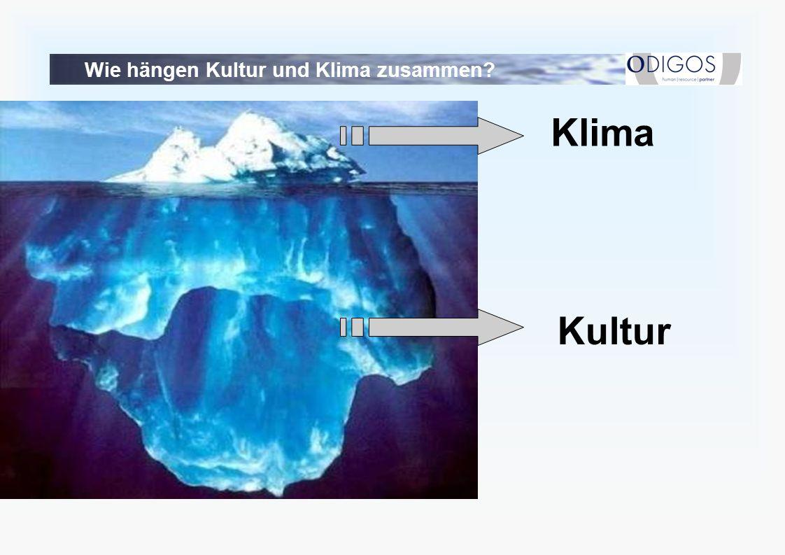 Klima Wie hängen Kultur und Klima zusammen? Kultur