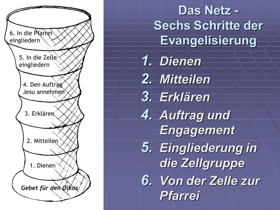 Das Netz - Sechs Schritte der Evangelisierung 1. Dienen 2.