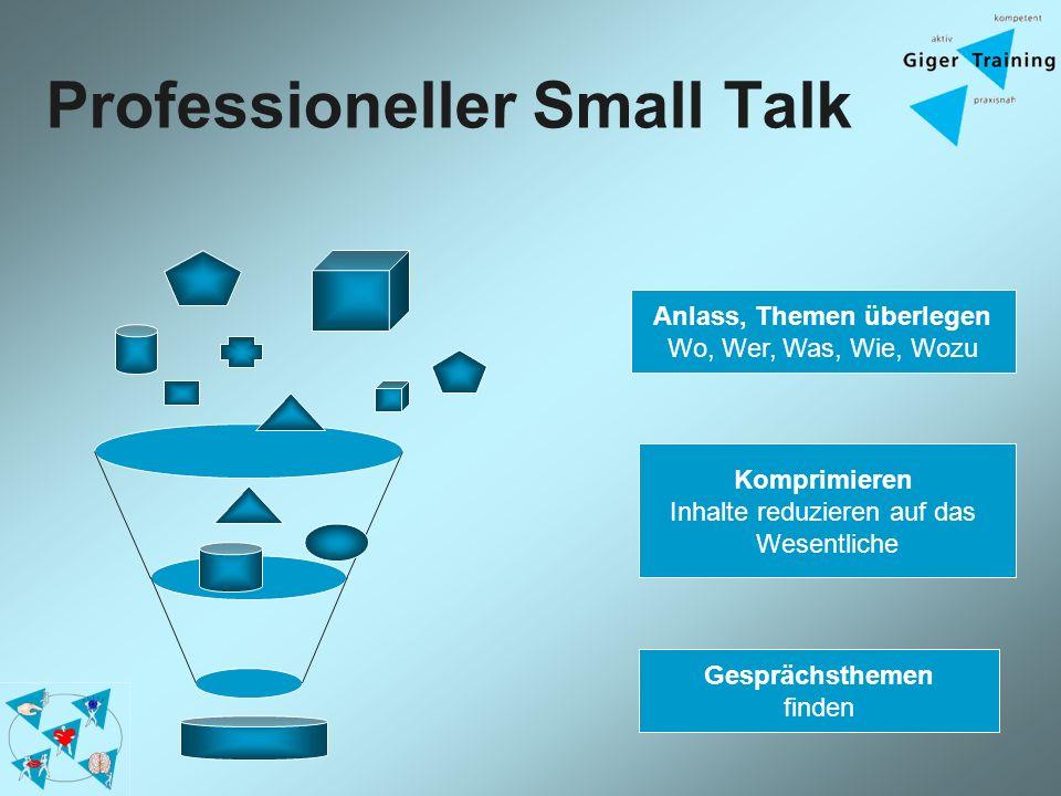 Anlass, Themen überlegen Wo, Wer, Was, Wie, Wozu Komprimieren Inhalte reduzieren auf das Wesentliche Gesprächsthemen finden Professioneller Small Talk