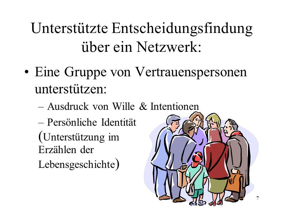 Unterstützte Entscheidungsfindung über ein Netzwerk: Eine Gruppe von Vertrauenspersonen unterstützen: –Ausdruck von Wille & Intentionen –Persönliche I