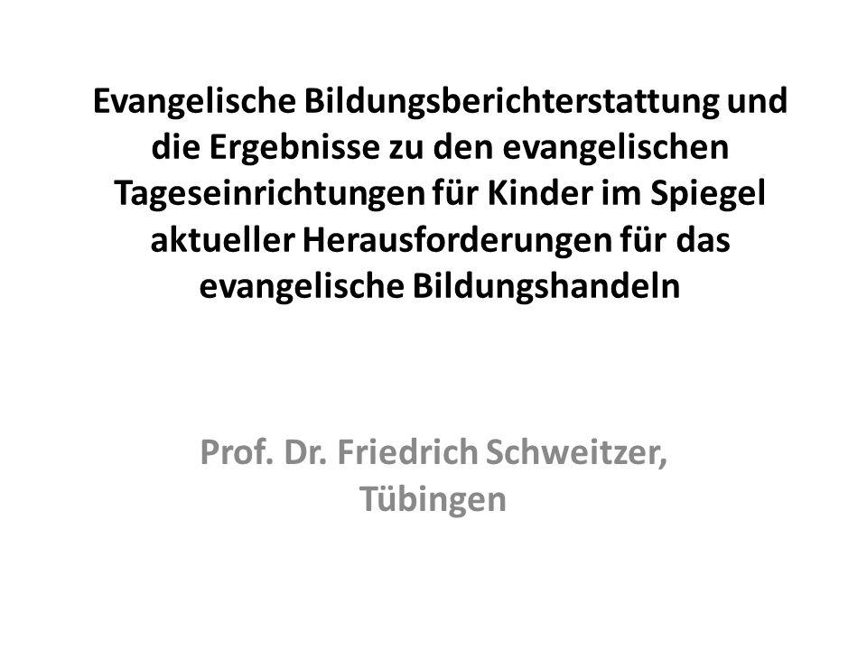 Evangelische Bildungsberichterstattung und die Ergebnisse zu den evangelischen Tageseinrichtungen für Kinder im Spiegel aktueller Herausforderungen fü