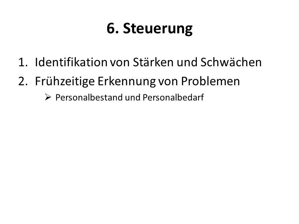 6. Steuerung 1.Identifikation von Stärken und Schwächen 2.Frühzeitige Erkennung von Problemen Personalbestand und Personalbedarf