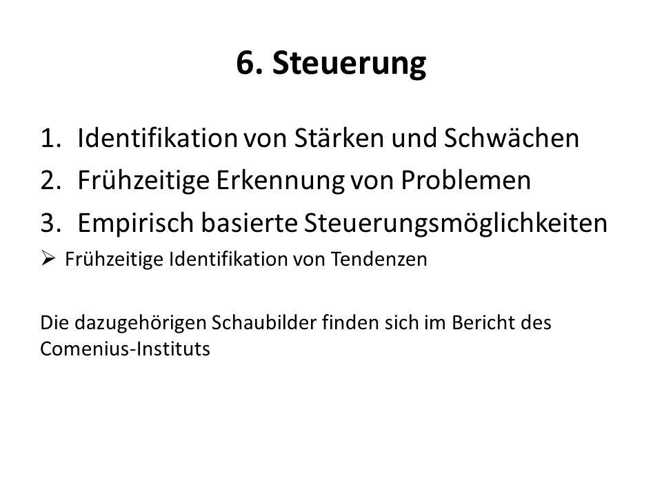 6. Steuerung 1.Identifikation von Stärken und Schwächen 2.Frühzeitige Erkennung von Problemen 3.Empirisch basierte Steuerungsmöglichkeiten Frühzeitige