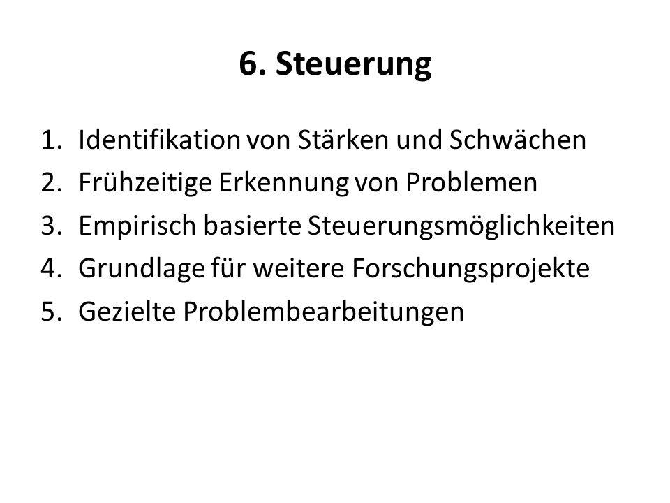 6. Steuerung 1.Identifikation von Stärken und Schwächen 2.Frühzeitige Erkennung von Problemen 3.Empirisch basierte Steuerungsmöglichkeiten 4.Grundlage