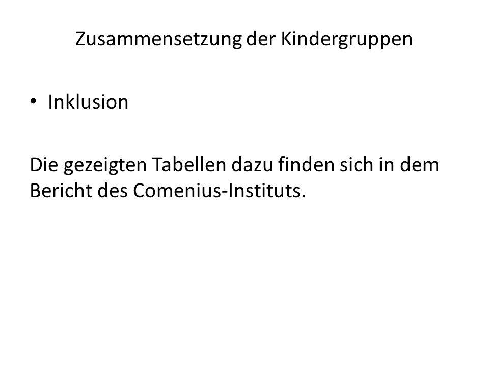 Inklusion Die gezeigten Tabellen dazu finden sich in dem Bericht des Comenius-Instituts.