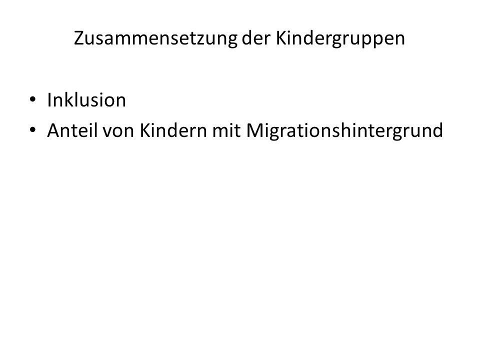 Zusammensetzung der Kindergruppen Inklusion Anteil von Kindern mit Migrationshintergrund