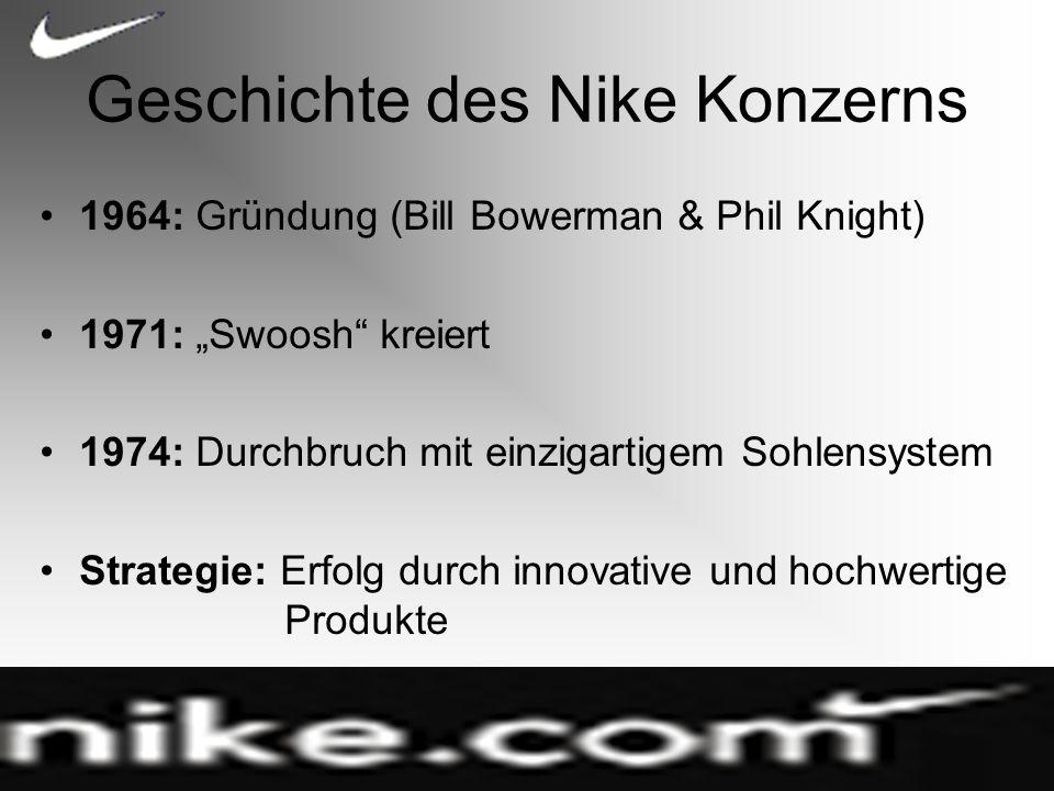Geschichte des Nike Konzerns 1964: Gründung (Bill Bowerman & Phil Knight) 1971: Swoosh kreiert 1974: Durchbruch mit einzigartigem Sohlensystem Strategie: Erfolg durch innovative und hochwertige Produkte