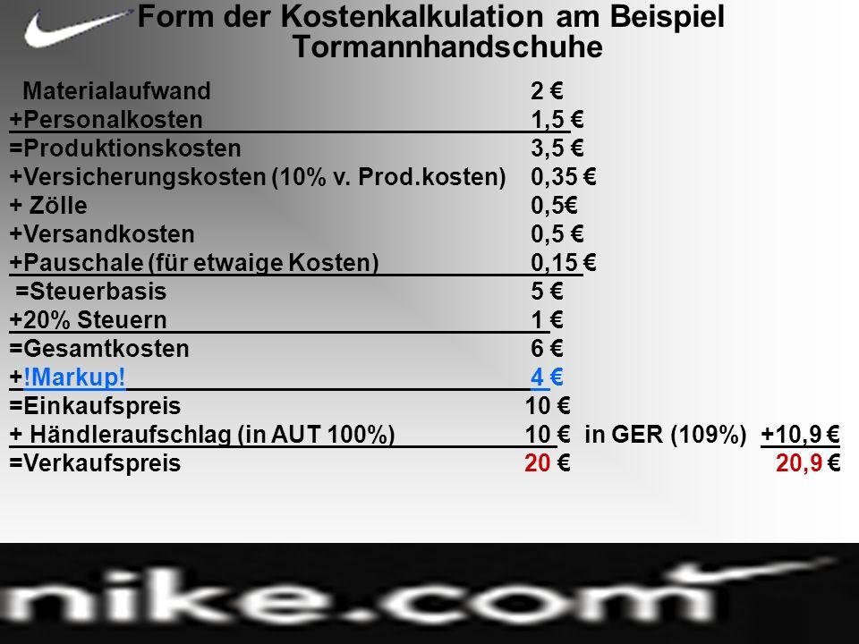 Form der Kostenkalkulation am Beispiel Tormannhandschuhe Materialaufwand 2 +Personalkosten 1,5 =Produktionskosten 3,5 +Versicherungskosten (10% v.