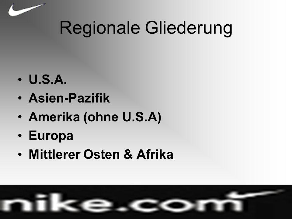Regionale Gliederung U.S.A. Asien-Pazifik Amerika (ohne U.S.A) Europa Mittlerer Osten & Afrika