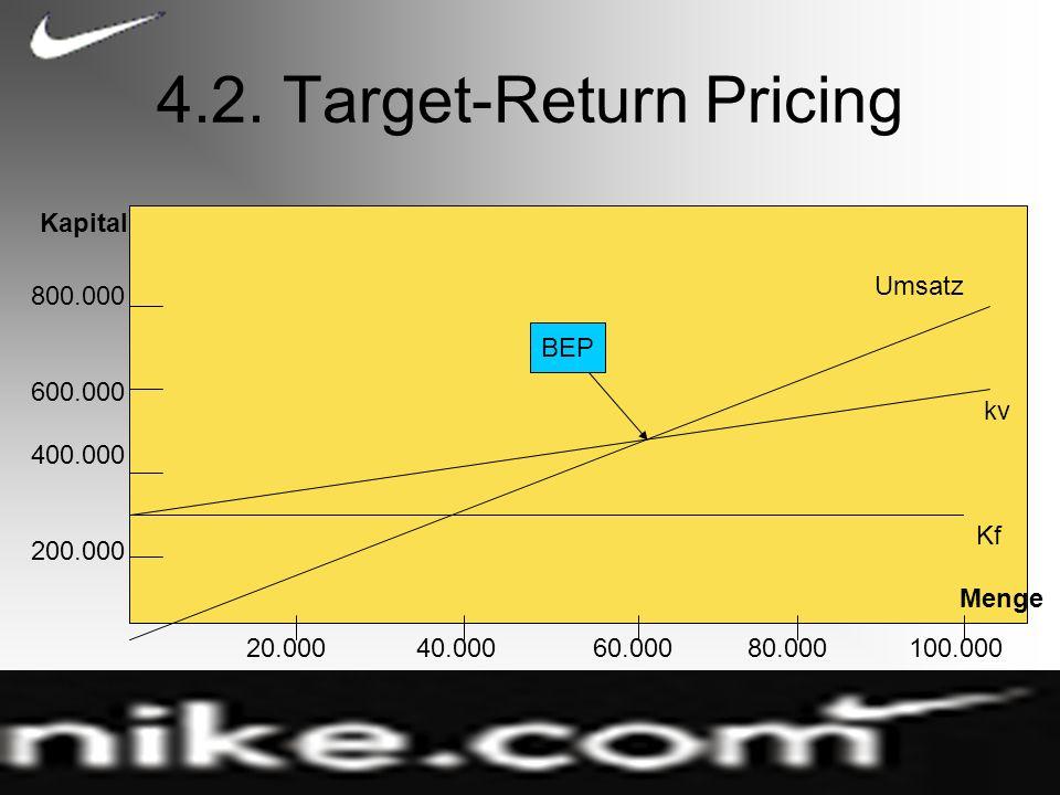 4.2. Target-Return Pricing BEP Kf kv 20.000 40.000 60.000 80.000 100.000 800.000 600.000 400.000 200.000 Kapital Menge Umsatz