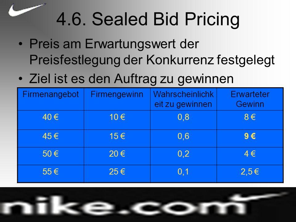 4.6. Sealed Bid Pricing Preis am Erwartungswert der Preisfestlegung der Konkurrenz festgelegt Ziel ist es den Auftrag zu gewinnen FirmenangebotFirmeng