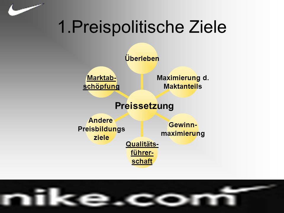 1.Preispolitische Ziele PreissetzungÜberleben Maximierung d.