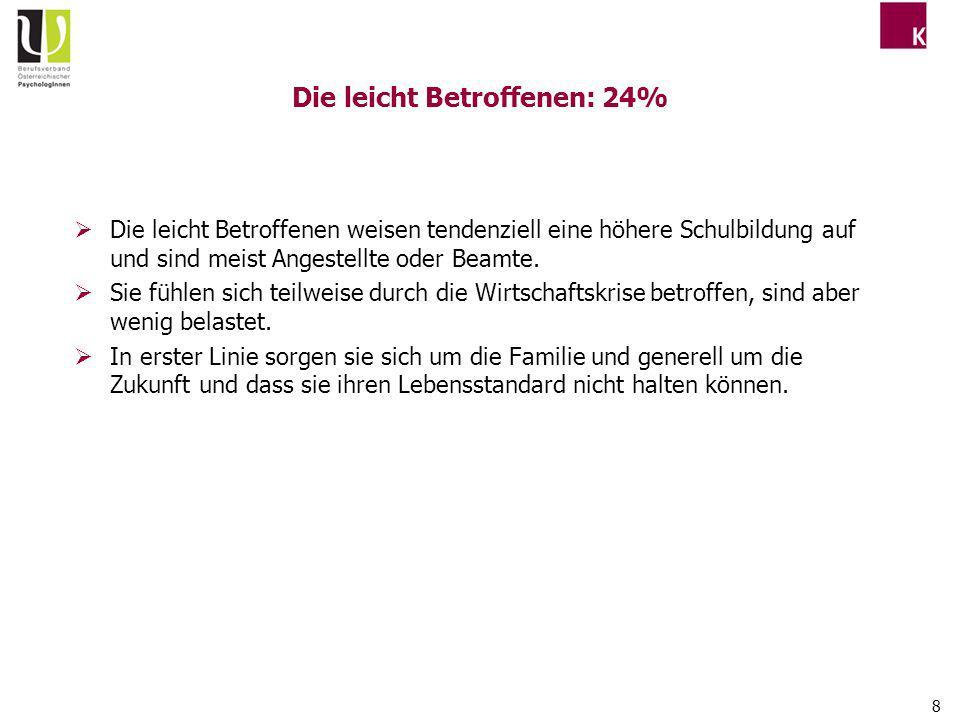 9 Die Nicht-Betroffenen: 41% Die Nicht-Betroffenen sind nicht von der Wirtschaftskrise betroffen und fühlen sich auch kaum belastet.