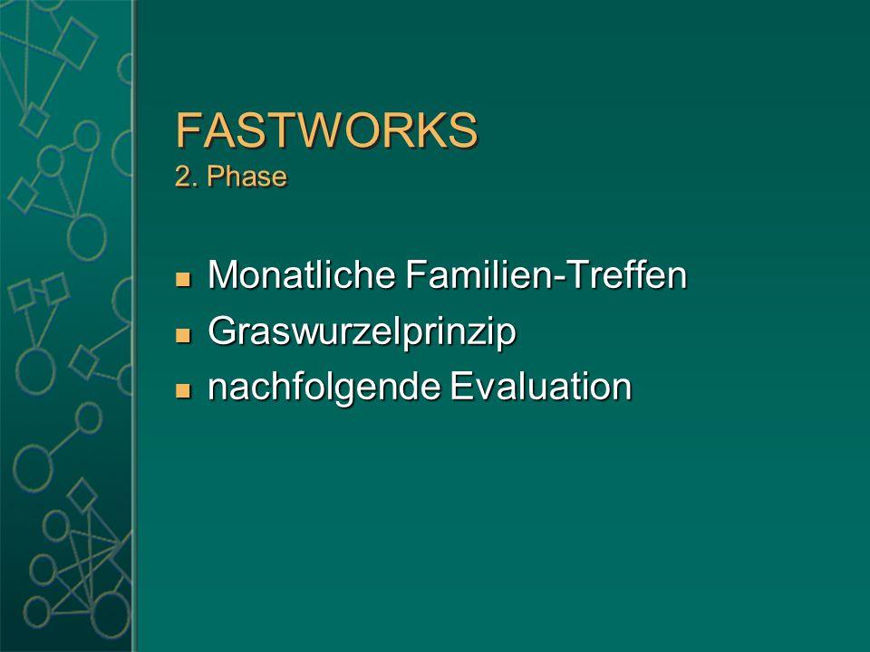 FASTWORKS 2. Phase Monatliche Familien-Treffen Monatliche Familien-Treffen Graswurzelprinzip Graswurzelprinzip nachfolgende Evaluation nachfolgende Ev
