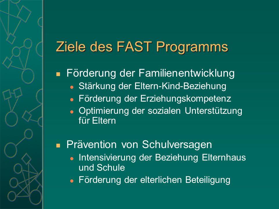 Ziele des FAST-Programms Reduzierung von Alltagsstress und chronischen Familienkonflikten Optimierung der Beziehung zu Gleichaltrigen Einbindung in soziale Netze des Nahraums Schutz vor Alkohol- und Drogenmissbrauch