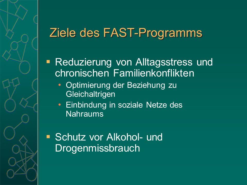 Ziele des FAST-Programms Reduzierung von Alltagsstress und chronischen Familienkonflikten Optimierung der Beziehung zu Gleichaltrigen Einbindung in so
