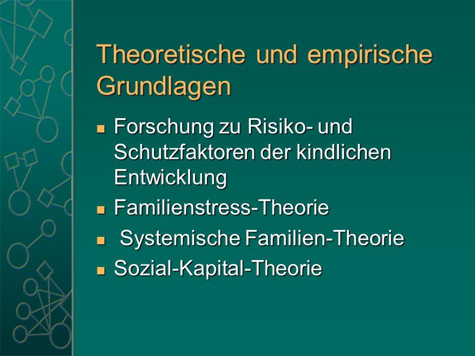 Theoretische und empirische Grundlagen Forschung zu Risiko- und Schutzfaktoren der kindlichen Entwicklung Forschung zu Risiko- und Schutzfaktoren der