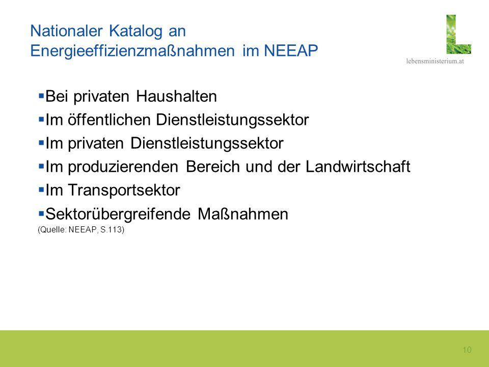 10 Nationaler Katalog an Energieeffizienzmaßnahmen im NEEAP Bei privaten Haushalten Im öffentlichen Dienstleistungssektor Im privaten Dienstleistungss