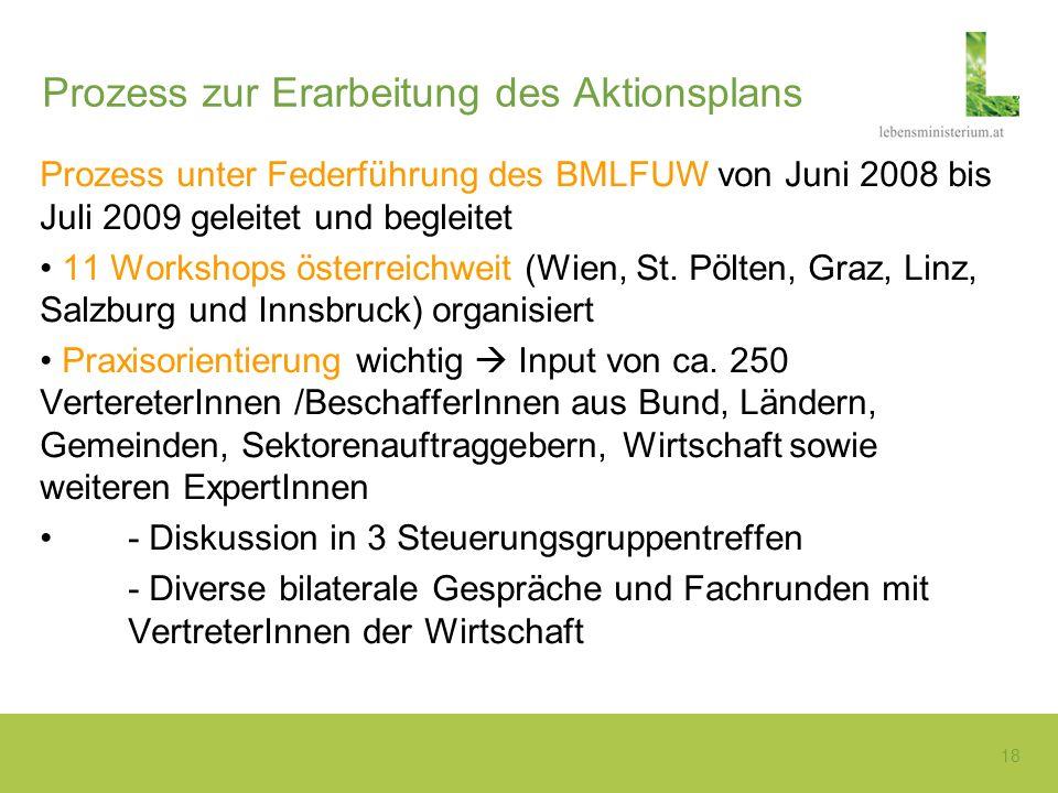 18 Prozess zur Erarbeitung des Aktionsplans Prozess unter Federführung des BMLFUW von Juni 2008 bis Juli 2009 geleitet und begleitet 11 Workshops öste