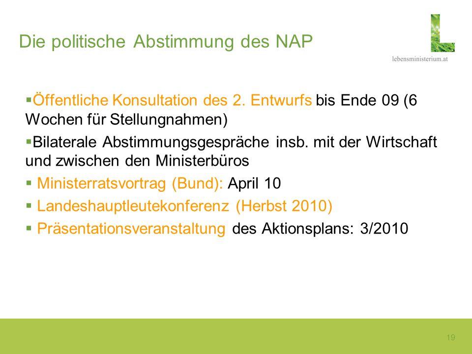19 Die politische Abstimmung des NAP Öffentliche Konsultation des 2. Entwurfs bis Ende 09 (6 Wochen für Stellungnahmen) Bilaterale Abstimmungsgespräch