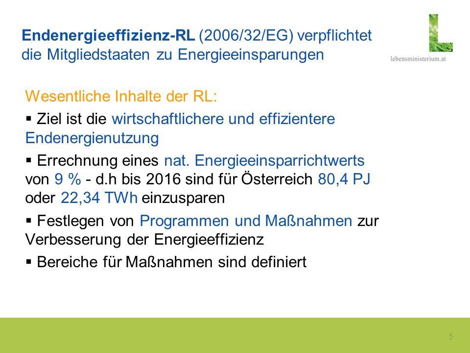 5 Endenergieeffizienz-RL (2006/32/EG) verpflichtet die Mitgliedstaaten zu Energieeinsparungen Wesentliche Inhalte der RL: Ziel ist die wirtschaftliche