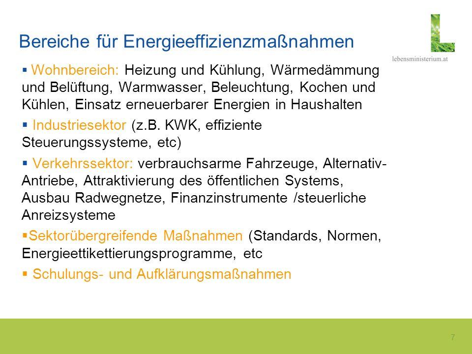 7 Bereiche für Energieeffizienzmaßnahmen Wohnbereich: Heizung und Kühlung, Wärmedämmung und Belüftung, Warmwasser, Beleuchtung, Kochen und Kühlen, Ein