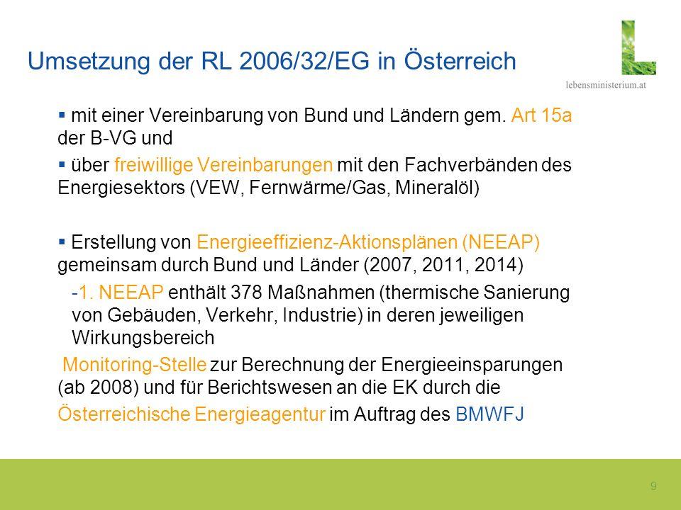 9 Umsetzung der RL 2006/32/EG in Österreich mit einer Vereinbarung von Bund und Ländern gem. Art 15a der B-VG und über freiwillige Vereinbarungen mit