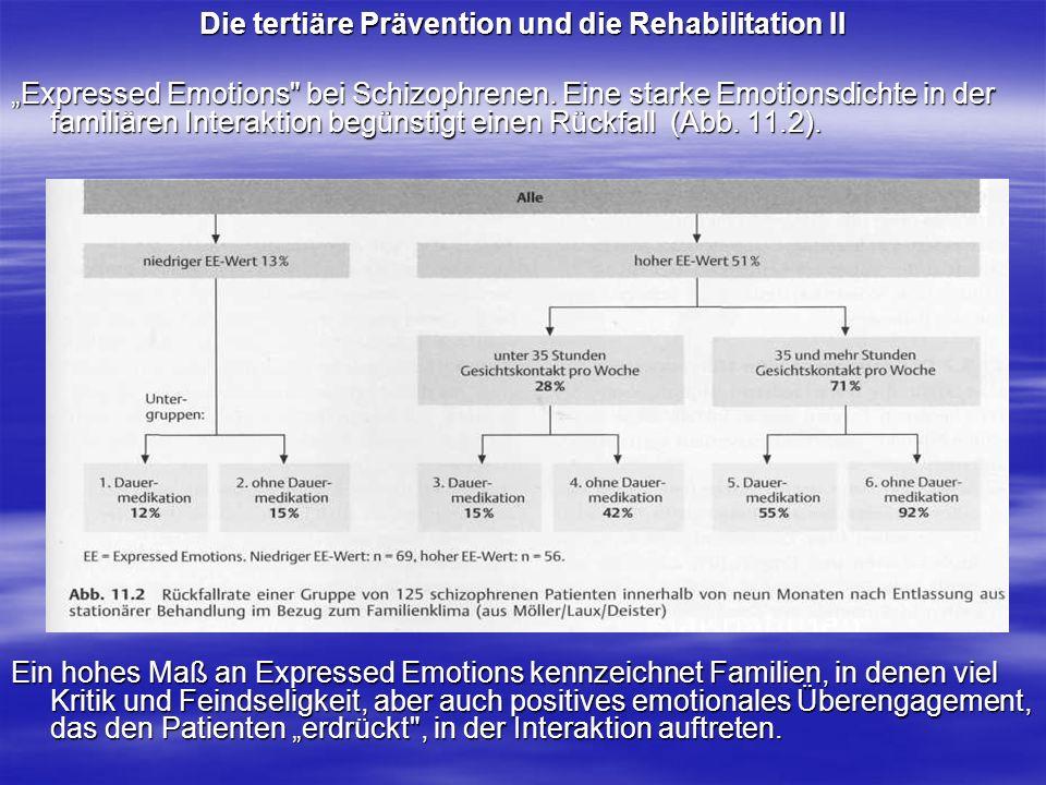 Die tertiäre Prävention und die Rehabilitation II Expressed Emotions