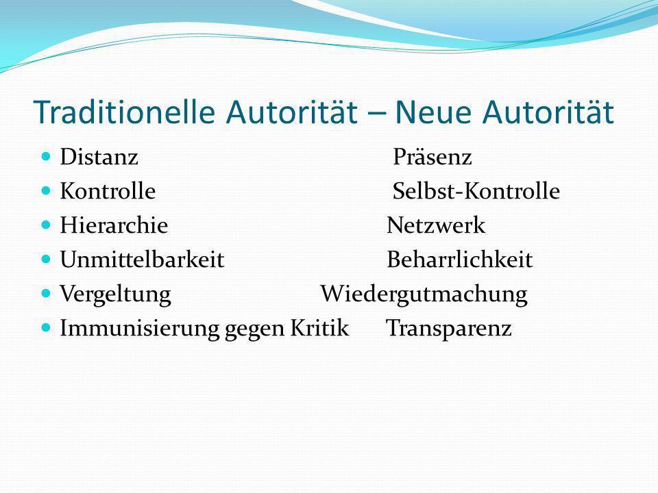 Traditionelle Autorität – Neue Autorität Distanz Präsenz Kontrolle Selbst-Kontrolle Hierarchie Netzwerk Unmittelbarkeit Beharrlichkeit Vergeltung Wiedergutmachung Immunisierung gegen Kritik Transparenz