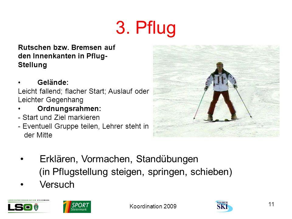 Koordination 2009 11 3. Pflug Rutschen bzw. Bremsen auf den Innenkanten in Pflug- Stellung Gelände: Leicht fallend; flacher Start; Auslauf oder Leicht