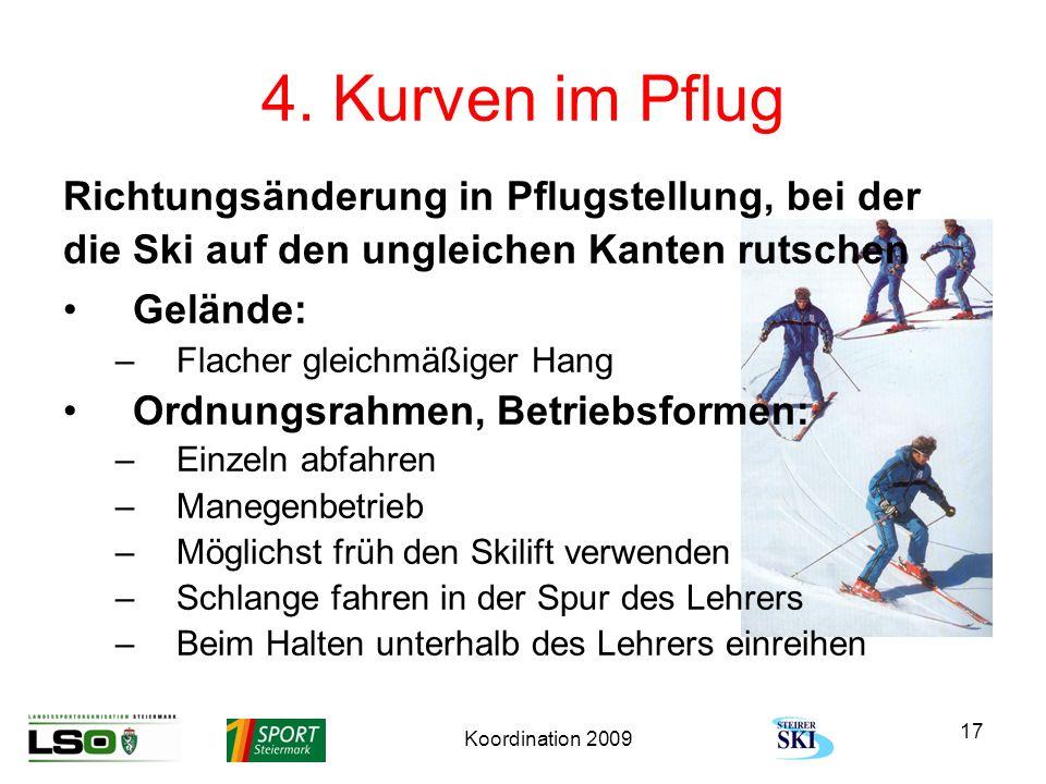 Koordination 2009 17 4. Kurven im Pflug Richtungsänderung in Pflugstellung, bei der die Ski auf den ungleichen Kanten rutschen Gelände: –Flacher gleic
