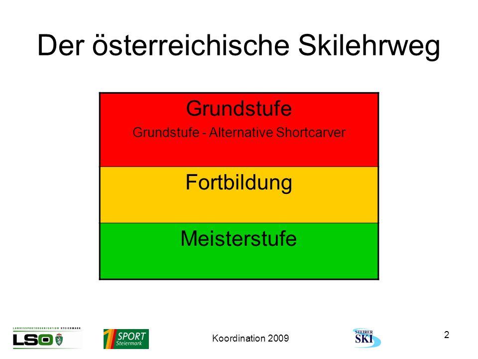 Koordination 2009 2 Der österreichische Skilehrweg Grundstufe Grundstufe - Alternative Shortcarver Fortbildung Meisterstufe
