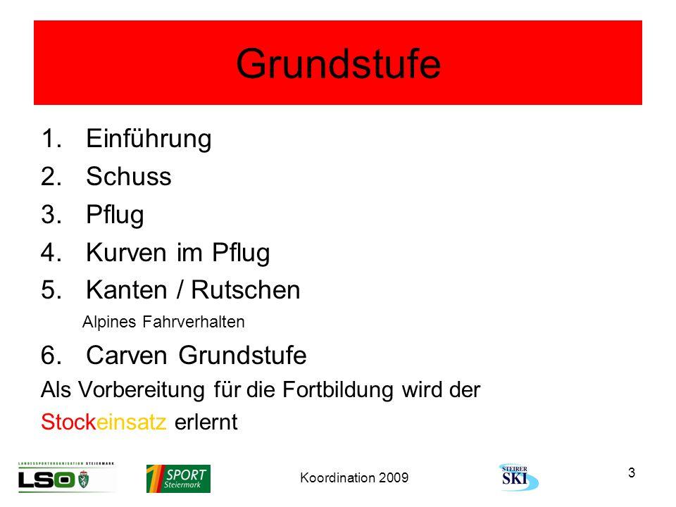 Koordination 2009 3 Grundstufe 1.Einführung 2.Schuss 3.Pflug 4.Kurven im Pflug 5.Kanten / Rutschen Alpines Fahrverhalten 6.Carven Grundstufe Als Vorbe
